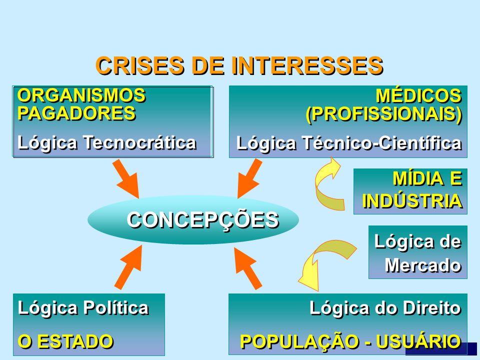 VI - Hospital Universitário indicado pela ABRAHUE; VII - Sociedade Brasileira de Ortopedia e Traumatologia (SBOT); e VIII - Associação Brasileira de Enfermagem em Tráumato- Ortopedia (ABENTO) CÂMARA TÉCNICA EM TRÁUMATO- ORTOPEDIA (Pt.GM 2279 de 26/09/2006)