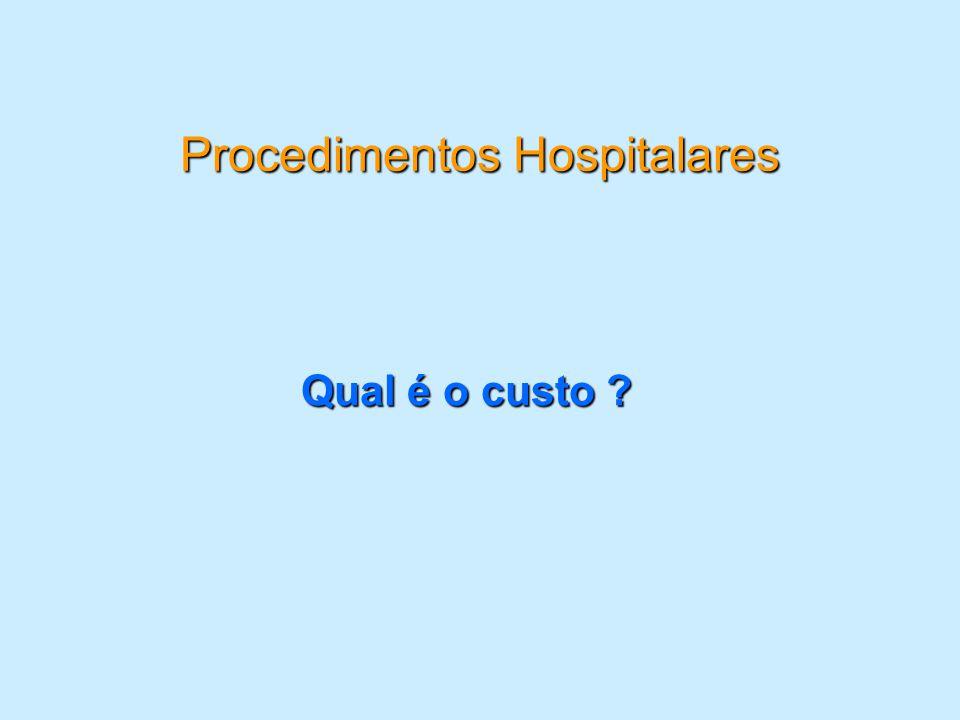 Procedimentos Hospitalares Qual é o custo ?