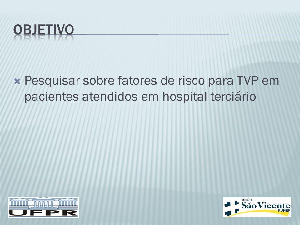  Importância da profilaxia da TVP no pós- operatório:  Eventos tromboembolicos são a principal causa de morbidade e mortalidade hospitalar em pacientes cirurgicos¹  Profilaxia é muitas vezes subjugada ¹²³ (1)Pereira CA, Brito SS, Martins AS, Almeida CM.