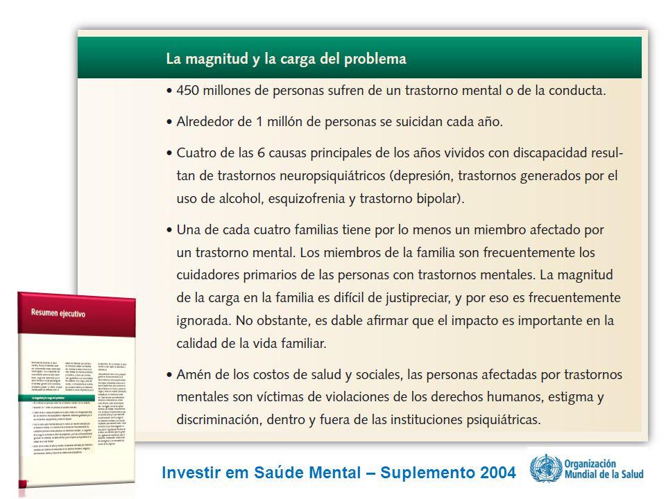 Investir em Saúde Mental – Suplemento 2004
