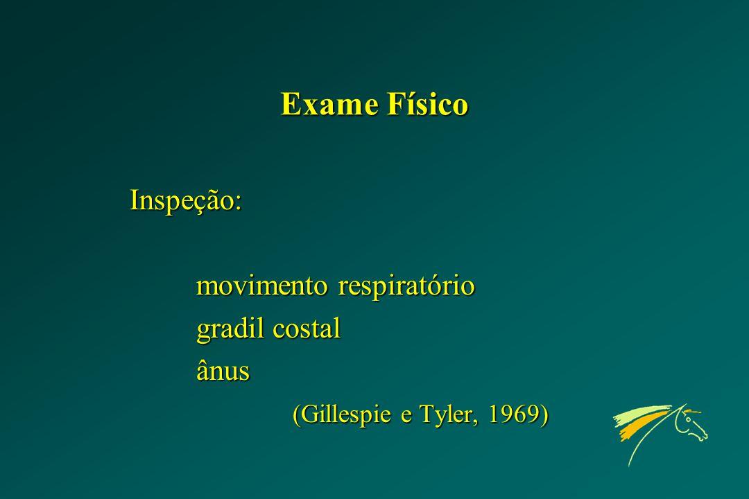 Exame Físico Inspeção: movimento respiratório movimento respiratório gradil costal ânus (Gillespie e Tyler, 1969)