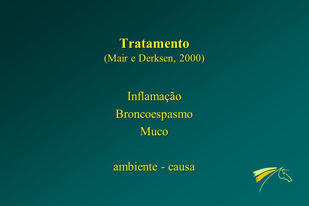 Tratamento (Mair e Derksen, 2000) InflamaçãoBroncoespasmoMuco ambiente - causa