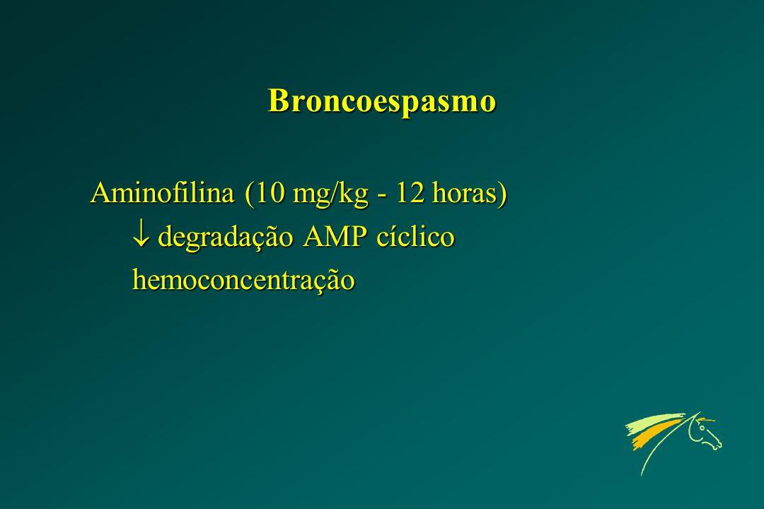 Broncoespasmo Aminofilina (10 mg/kg - 12 horas)  degradação AMP cíclico hemoconcentração