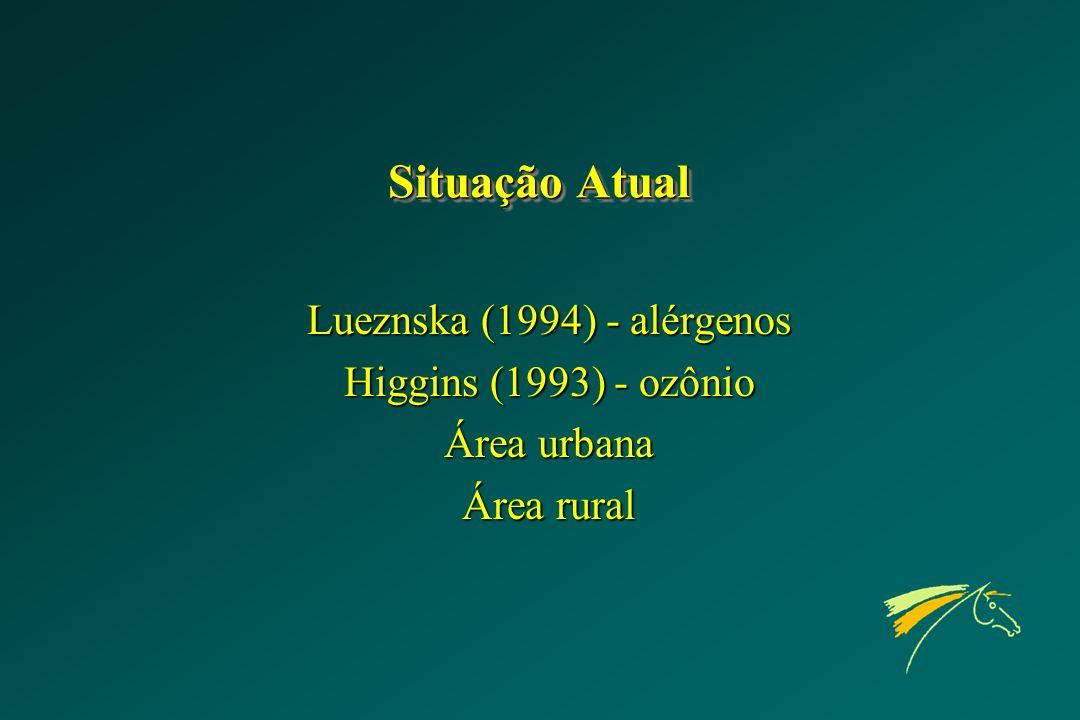 Situação Atual Lueznska (1994) - alérgenos Higgins (1993) - ozônio Área urbana Área rural