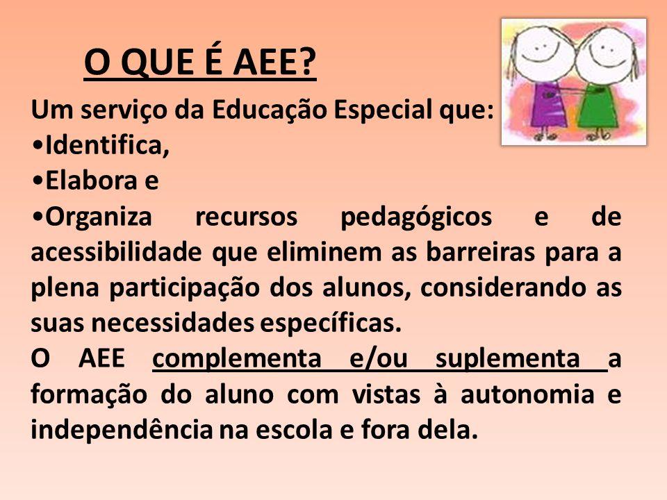 O QUE É AEE? Um serviço da Educação Especial que: Identifica, Elabora e Organiza recursos pedagógicos e de acessibilidade que eliminem as barreiras pa
