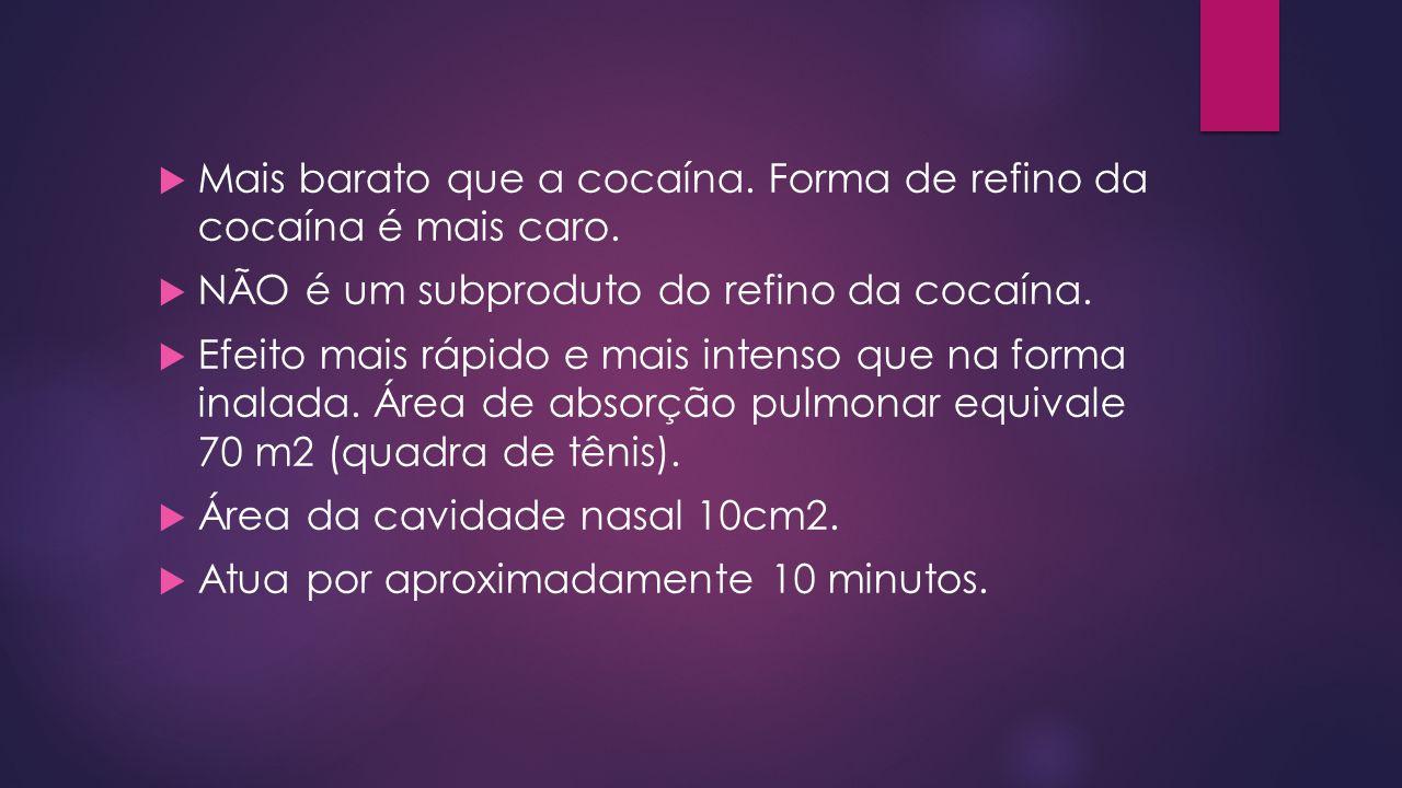  Mais barato que a cocaína. Forma de refino da cocaína é mais caro.  NÃO é um subproduto do refino da cocaína.  Efeito mais rápido e mais intenso q