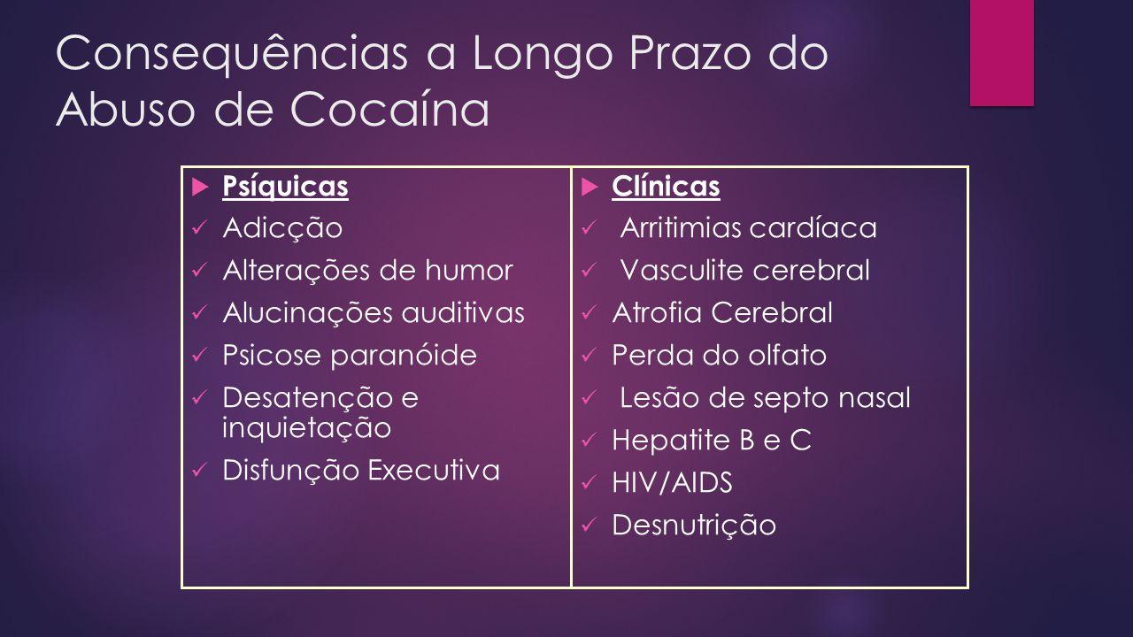 Consequências a Longo Prazo do Abuso de Cocaína  Psíquicas Adicção Alterações de humor Alucinações auditivas Psicose paranóide Desatenção e inquietaç