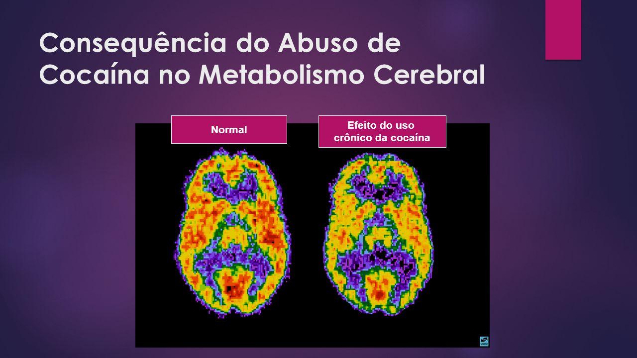 Consequência do Abuso de Cocaína no Metabolismo Cerebral Efeito do uso crônico da cocaína Normal