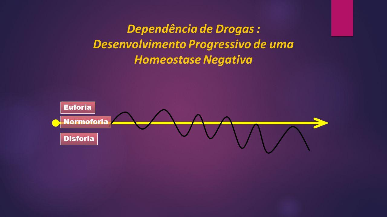Dependência de Drogas : Desenvolvimento Progressivo de uma Homeostase Negativa Euforia Normoforia Disforia