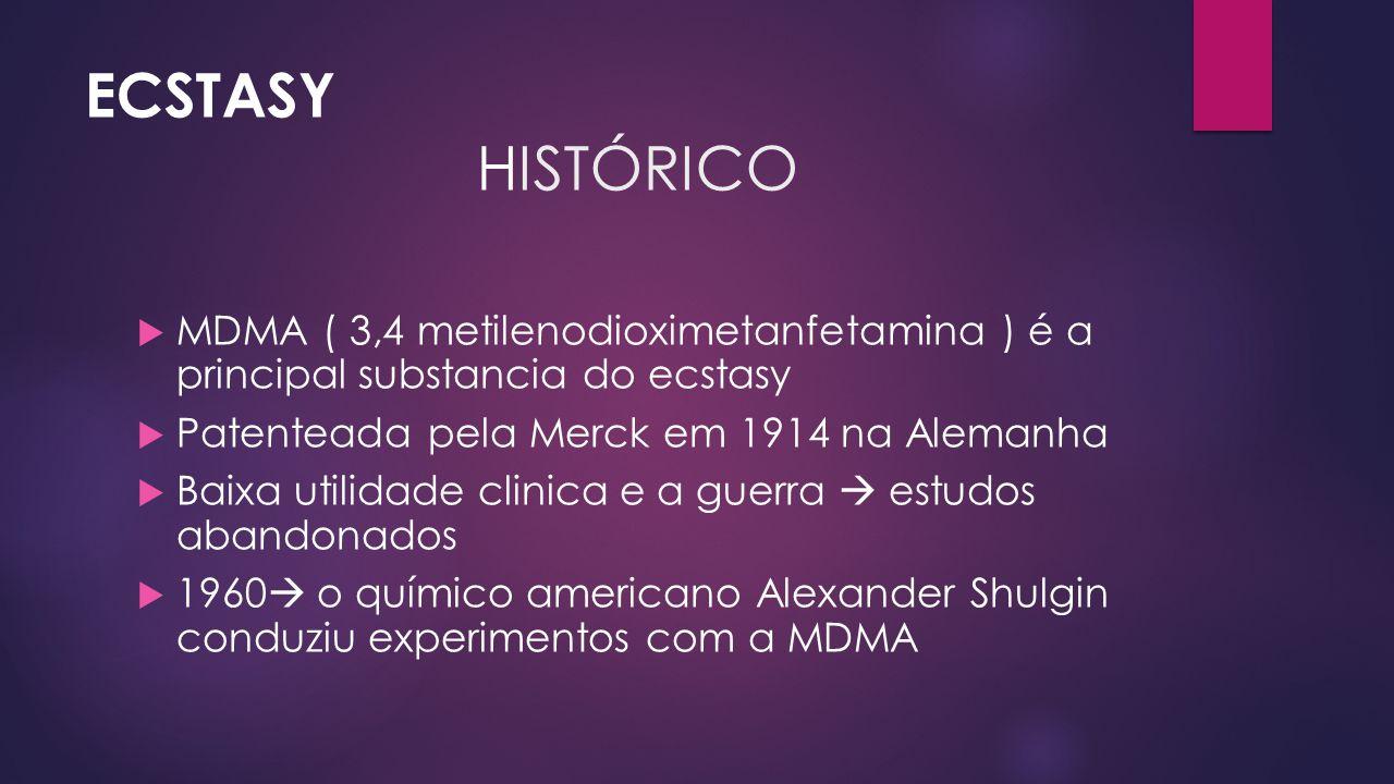 ECSTASY HISTÓRICO  MDMA ( 3,4 metilenodioximetanfetamina ) é a principal substancia do ecstasy  Patenteada pela Merck em 1914 na Alemanha  Baixa ut