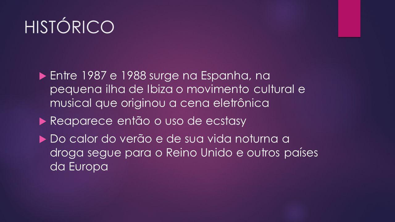 HISTÓRICO  Entre 1987 e 1988 surge na Espanha, na pequena ilha de Ibiza o movimento cultural e musical que originou a cena eletrônica  Reaparece ent