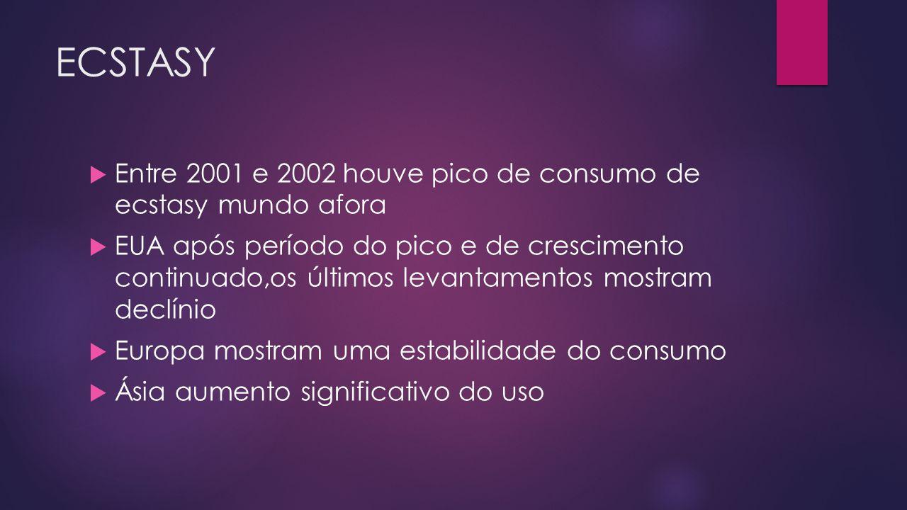 ECSTASY  Entre 2001 e 2002 houve pico de consumo de ecstasy mundo afora  EUA após período do pico e de crescimento continuado,os últimos levantament