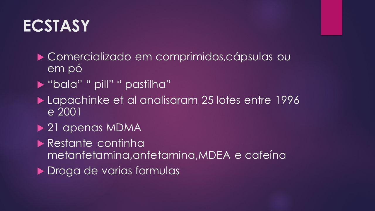 """ECSTASY  Comercializado em comprimidos,cápsulas ou em pó  """"bala"""" """" pill"""" """" pastilha""""  Lapachinke et al analisaram 25 lotes entre 1996 e 2001  21 a"""