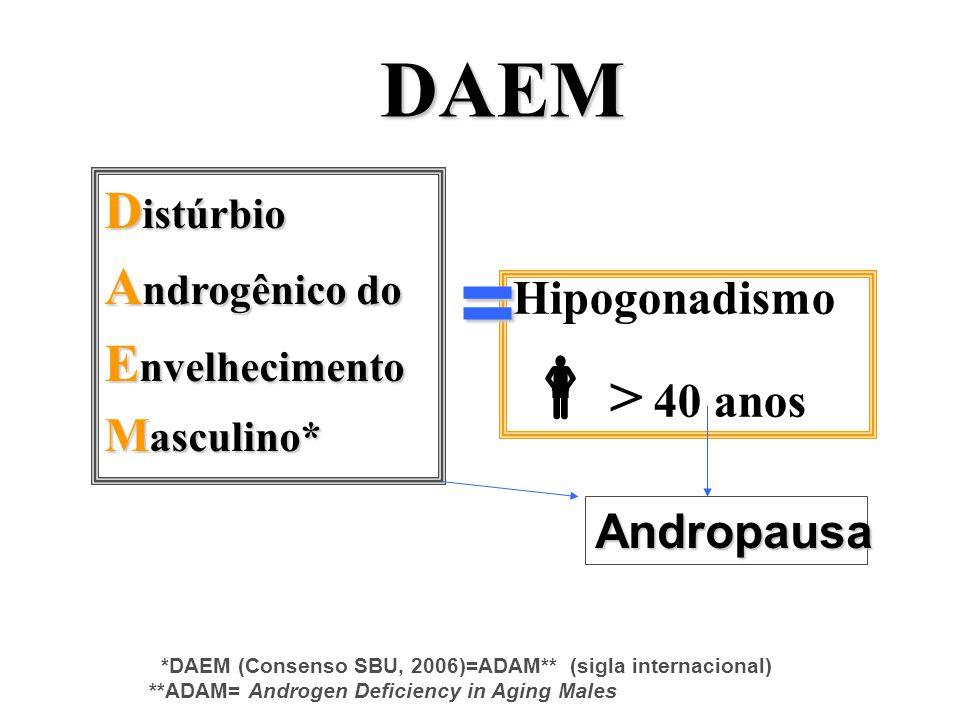 DAEM Hipogonadismo  > 40 anos D istúrbio A ndrogênico do E nvelhecimento M asculino* = *DAEM (Consenso SBU, 2006)=ADAM** (sigla internacional) **ADAM
