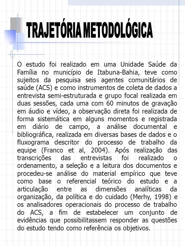 O estudo foi realizado em uma Unidade Saúde da Família no município de Itabuna-Bahia, teve como sujeitos da pesquisa seis agentes comunitários de saúd