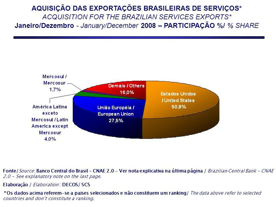 AQUISIÇÃO DAS EXPORTAÇÕES BRASILEIRAS DE SERVIÇOS* ACQUISITION FOR THE BRAZILIAN SERVICES EXPORTS* Janeiro/Dezembro - January/December 2008 – PARTICIP
