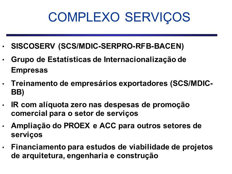 COMPLEXO SERVIÇOS SISCOSERV (SCS/MDIC-SERPRO-RFB-BACEN) Grupo de Estatísticas de Internacionalização de Empresas Treinamento de empresários exportadores (SCS/MDIC- BB) IR com alíquota zero nas despesas de promoção comercial para o setor de serviços Ampliação do PROEX e ACC para outros setores de serviços Financiamento para estudos de viabilidade de projetos de arquitetura, engenharia e construção