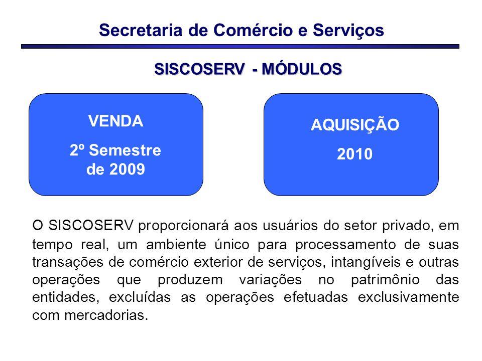 SISCOSERV - MÓDULOS O SISCOSERV proporcionará aos usuários do setor privado, em tempo real, um ambiente único para processamento de suas transações de
