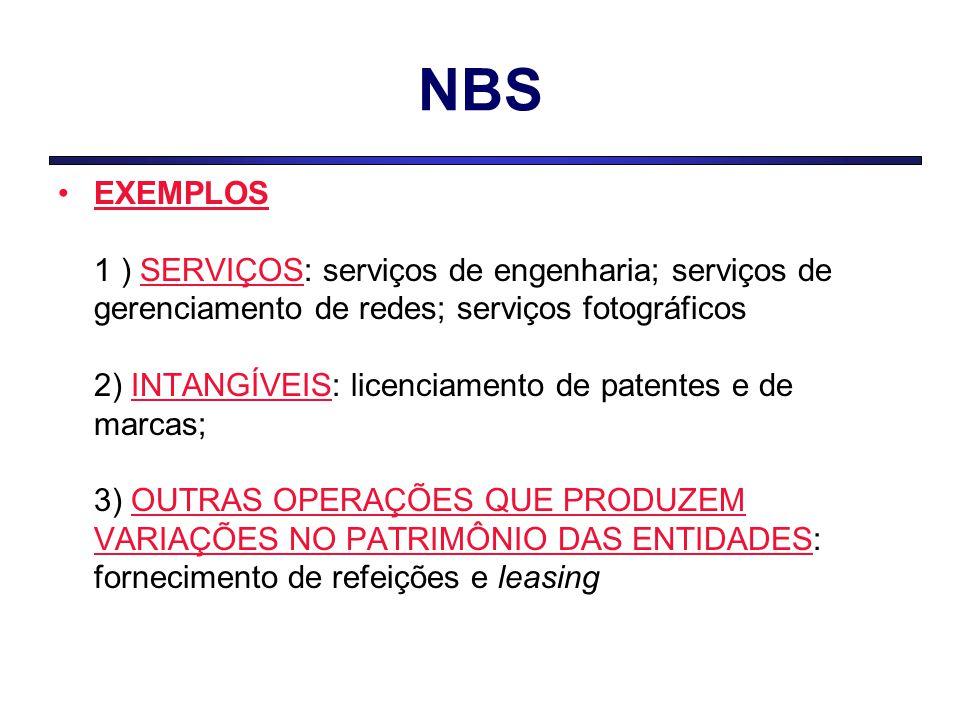 NBS EXEMPLOS 1 ) SERVIÇOS: serviços de engenharia; serviços de gerenciamento de redes; serviços fotográficos 2) INTANGÍVEIS: licenciamento de patentes