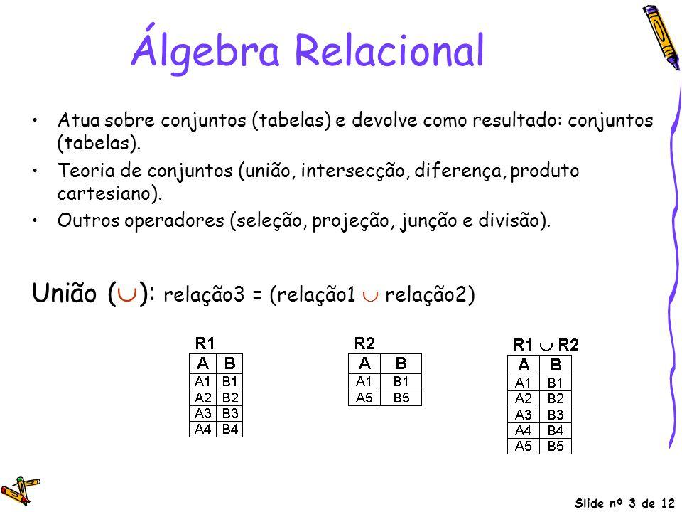 Slide nº 3 de 12 Álgebra Relacional Atua sobre conjuntos (tabelas) e devolve como resultado: conjuntos (tabelas). Teoria de conjuntos (união, intersec
