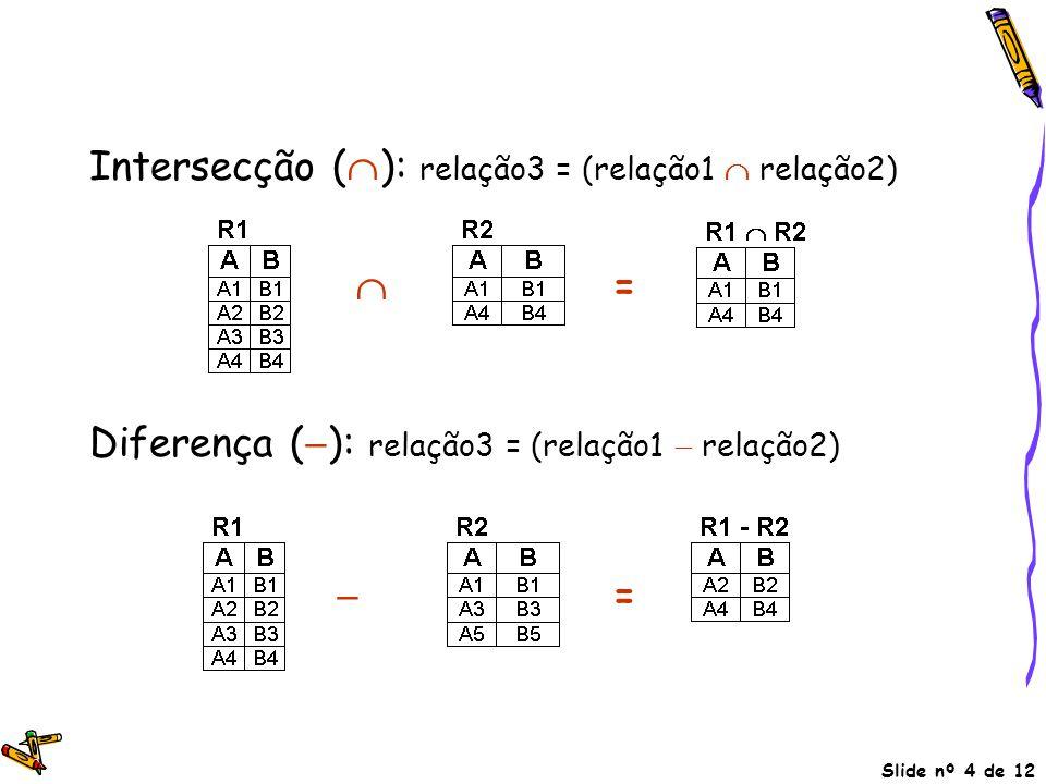 Slide nº 4 de 12 Intersecção (  ): relação3 = (relação1  relação2)  = Diferença (  ): relação3 = (relação1  relação2)  =