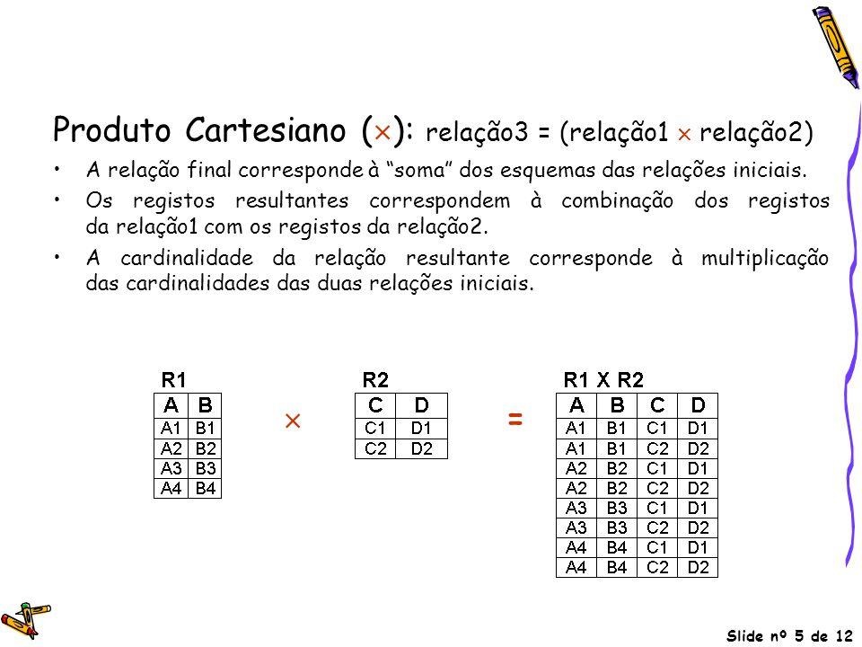 """Slide nº 5 de 12 Produto Cartesiano (  ): relação3 = (relação1  relação2) A relação final corresponde à """"soma"""" dos esquemas das relações iniciais. O"""