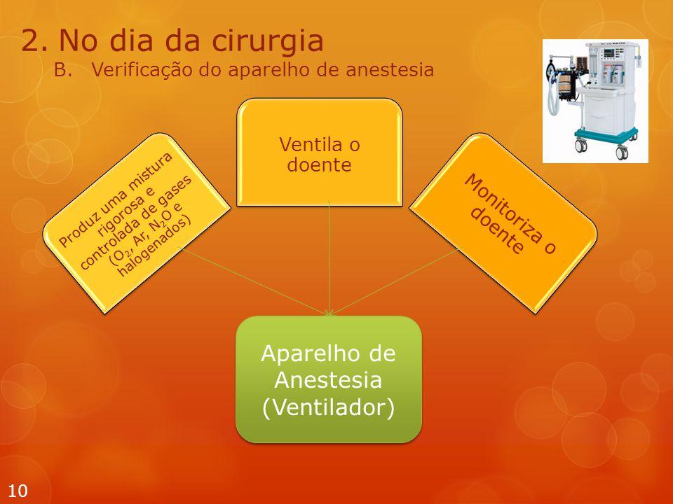 Aparelho de Anestesia (Ventilador) Aparelho de Anestesia (Ventilador) 10 2.No dia da cirurgia B.Verificação do aparelho de anestesia Produz uma mistur