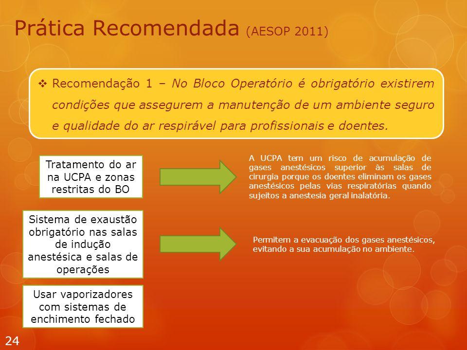  Recomendação 1 – No Bloco Operatório é obrigatório existirem condições que assegurem a manutenção de um ambiente seguro e qualidade do ar respirável