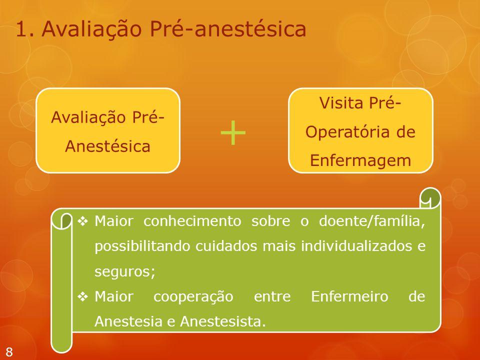 8 1.Avaliação Pré-anestésica Visita Pré- Operatória de Enfermagem Avaliação Pré- Anestésica +  Maior conhecimento sobre o doente/família, possibilitando cuidados mais individualizados e seguros;  Maior cooperação entre Enfermeiro de Anestesia e Anestesista.