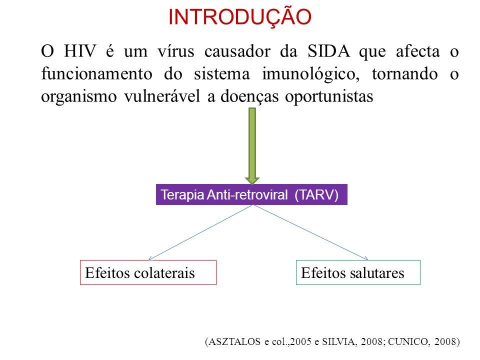 INTRODUÇÃO Terapia Anti-retroviral (TARV) Efeitos salutaresEfeitos colaterais (ASZTALOS e col.,2005 e SILVIA, 2008; CUNICO, 2008) O HIV é um vírus cau