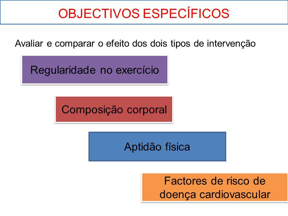OBJECTIVOS ESPECÍFICOS Regularidade no exercício Composição corporal Aptidão física Factores de risco de doença cardiovascular Avaliar e comparar o ef