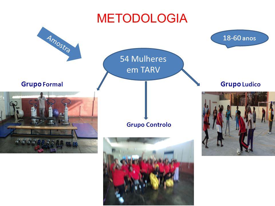 METODOLOGIA 54 Mulheres em TARV Amostra 18-60 anos Grupo Formal Grupo Ludico Grupo Controlo