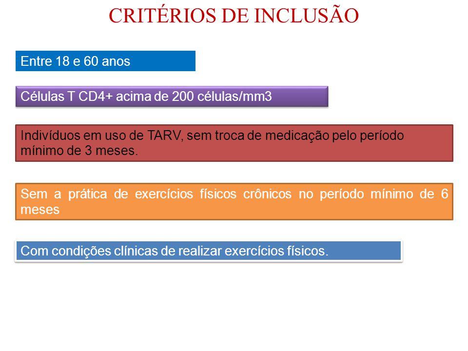 CRITÉRIOS DE INCLUSÃO Entre 18 e 60 anos Indivíduos em uso de TARV, sem troca de medicação pelo período mínimo de 3 meses. Sem a prática de exercícios