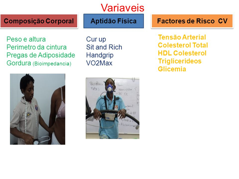 Acelerometria Consulta Clinica CD4+