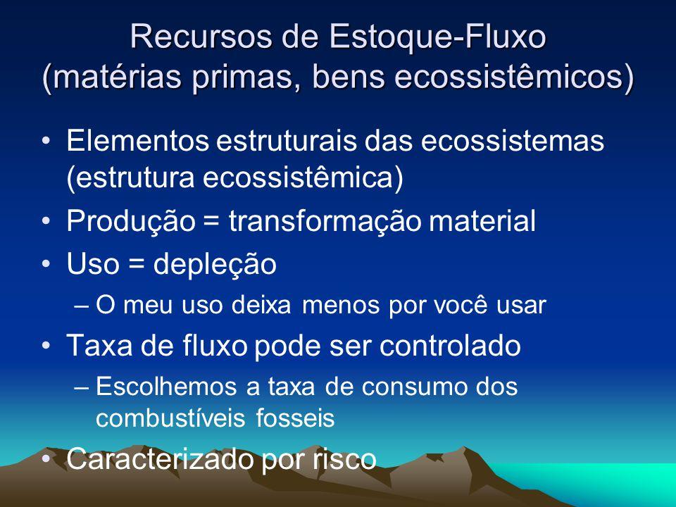 Recursos de Estoque-Fluxo (matérias primas, bens ecossistêmicos) Elementos estruturais das ecossistemas (estrutura ecossistêmica) Produção = transform