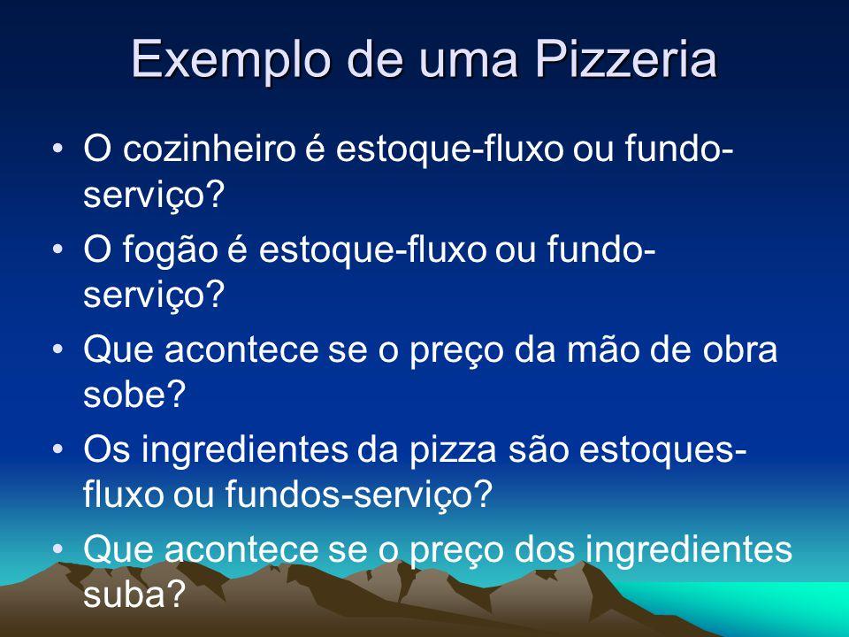 Exemplo de uma Pizzeria O cozinheiro é estoque-fluxo ou fundo- serviço? O fogão é estoque-fluxo ou fundo- serviço? Que acontece se o preço da mão de o