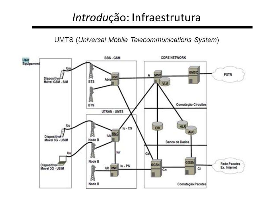 Introdução: Infraestrutura UMTS (Universal Móbile Telecommunications System)