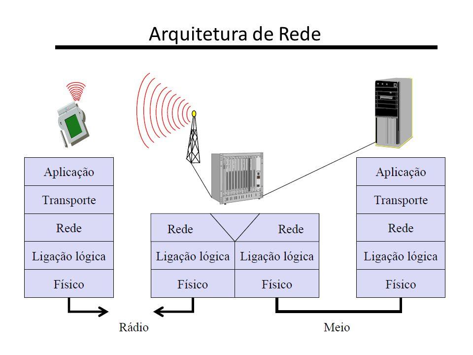 7/9/201412 Arquitetura de Rede