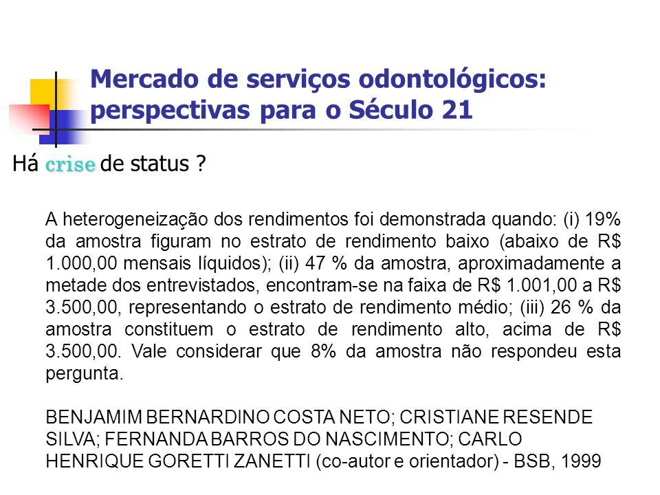 Mercado de serviços odontológicos: perspectivas para o Século 21 crise Há crise de status ? A heterogeneização dos rendimentos foi demonstrada quando: