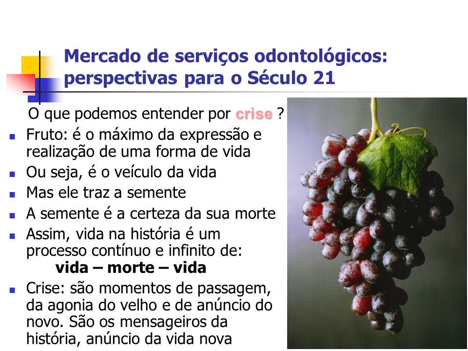 Mercado de serviços odontológicos: perspectivas para o Século 21 Fruto: é o máximo da expressão e realização de uma forma de vida Ou seja, é o veículo