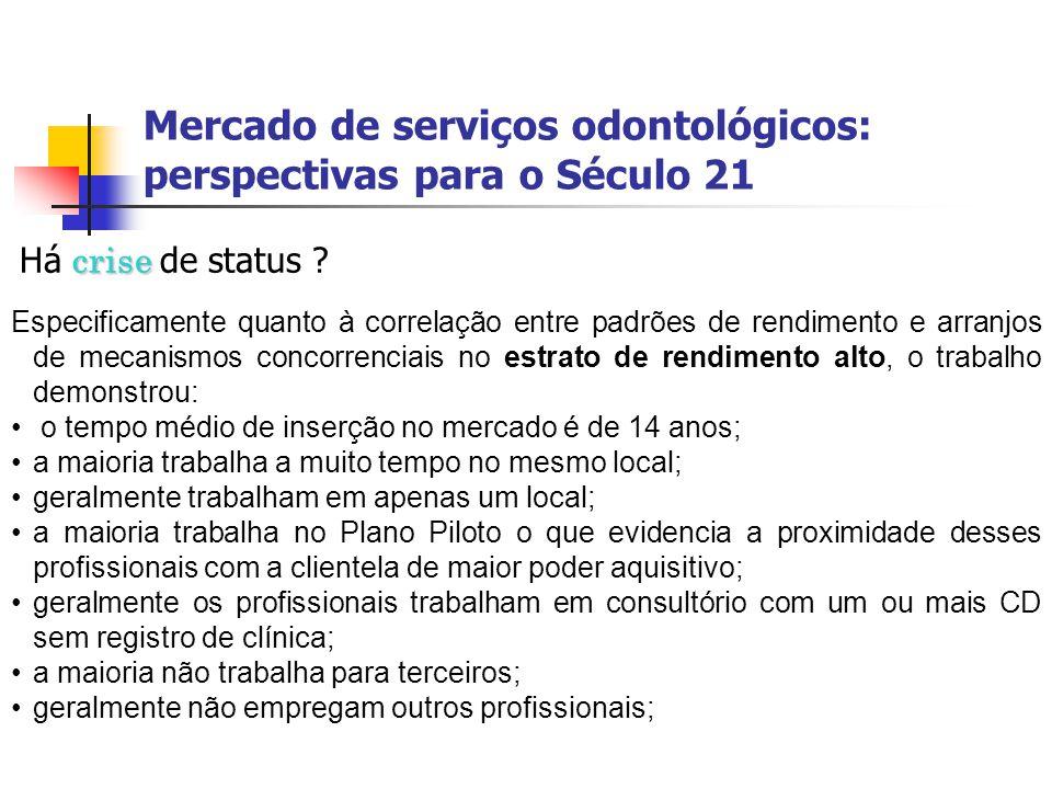 Mercado de serviços odontológicos: perspectivas para o Século 21 crise Há crise de status ? Especificamente quanto à correlação entre padrões de rendi