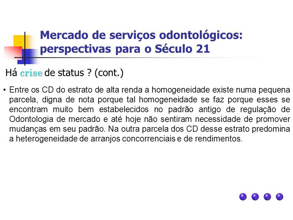 Mercado de serviços odontológicos: perspectivas para o Século 21 crise Há crise de status ? (cont.) Entre os CD do estrato de alta renda a homogeneida