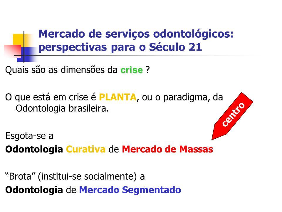 Mercado de serviços odontológicos: perspectivas para o Século 21 crise Quais são as dimensões da crise ? O que está em crise é PLANTA, ou o paradigma,