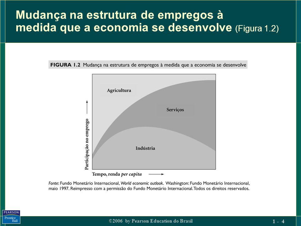 ©2006 by Pearson Education do Brasil 1 - 15 Implicações do marketing – 3  Outras pessoas geralmente fazem parte do produto que é serviço  Obter a vantagem competitiva por meio da qualidade percebida dos funcionários.