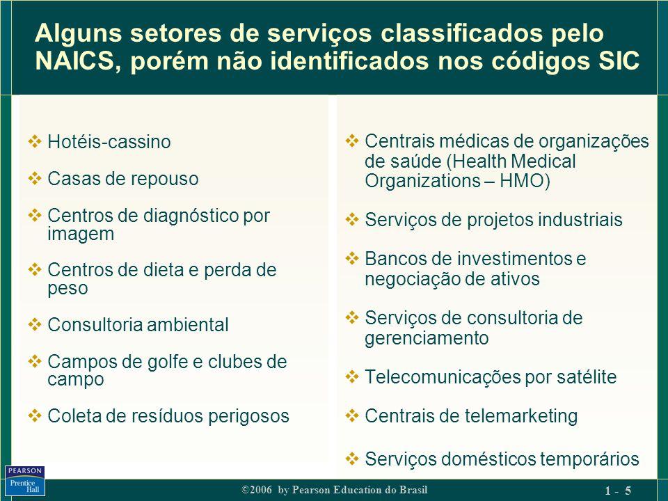 ©2006 by Pearson Education do Brasil 1 - 6 Serviços internos  Elementos de serviços em uma organização que facilitam a criação do seu produto final – ou agregam valor a ele.