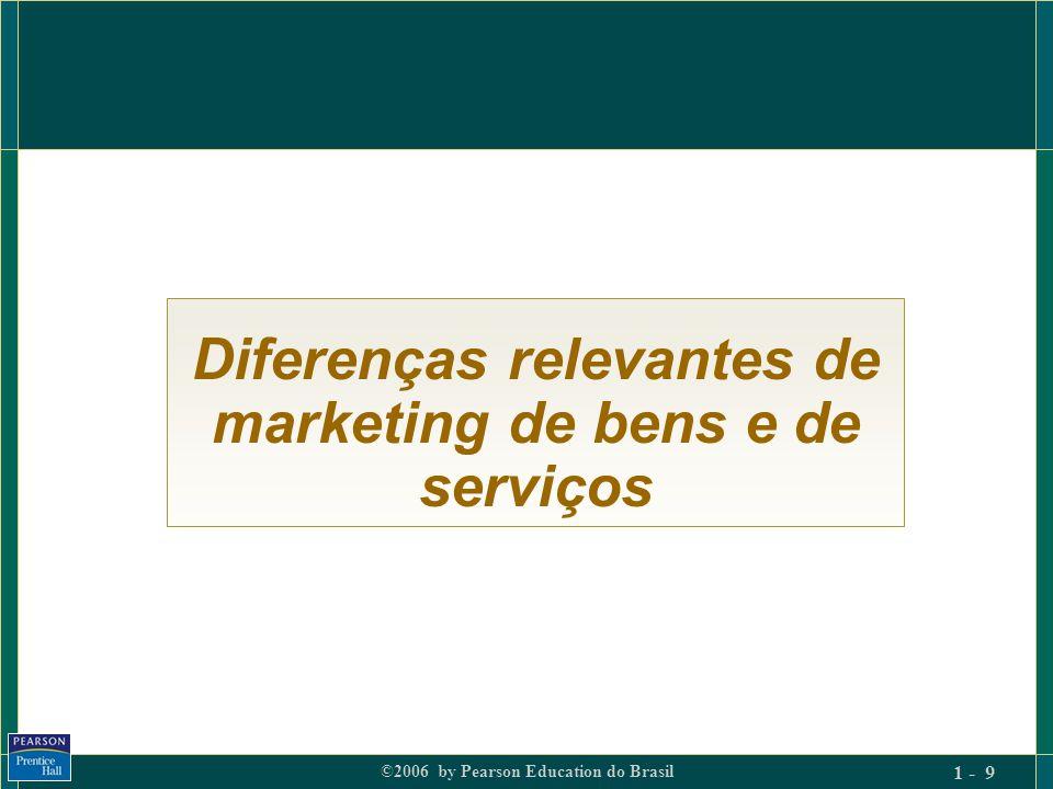 ©2006 by Pearson Education do Brasil 1 - 10 Definindo a essência de um serviço  Um ato ou um desempenho oferecido por uma parte à outra.
