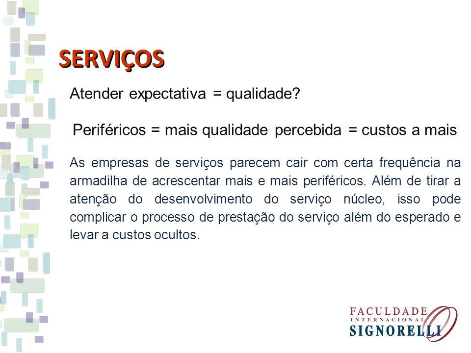 SERVIÇOS Atender expectativa = qualidade? Periféricos = mais qualidade percebida = custos a mais As empresas de serviços parecem cair com certa frequê