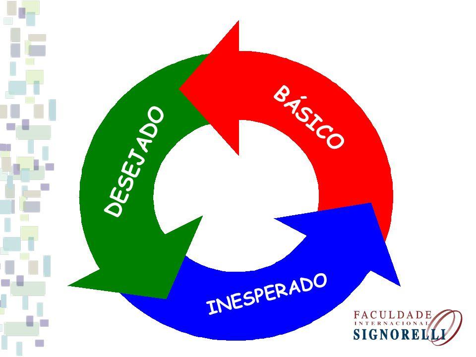 DESEJADO BÁSICO INESPERADO