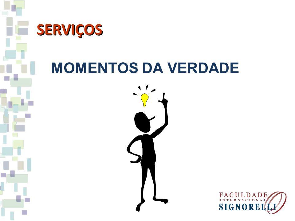 MOMENTOS DA VERDADE SERVIÇOS