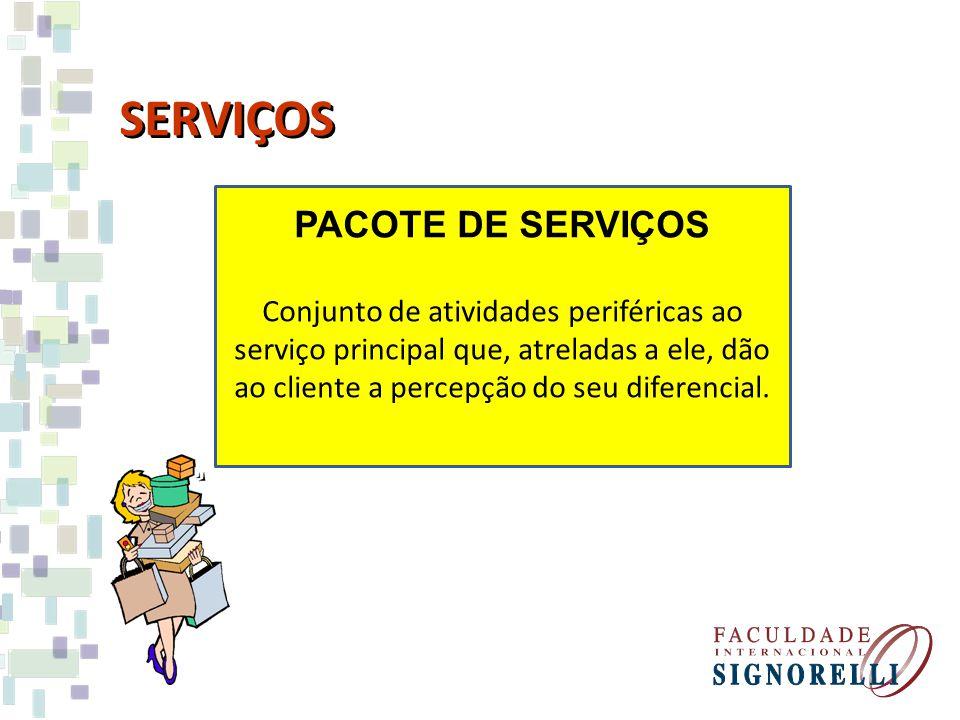 SERVIÇOS PACOTE DE SERVIÇOS Conjunto de atividades periféricas ao serviço principal que, atreladas a ele, dão ao cliente a percepção do seu diferencia